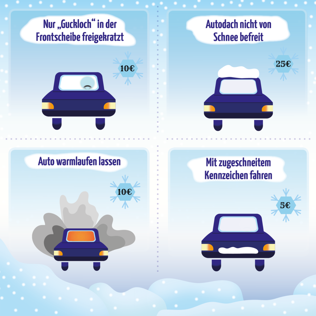 Welches Bußgeld kann im Winter drohen, wenn Sie Ihr Fahrzeug nicht von Eis und Schnee befreien?