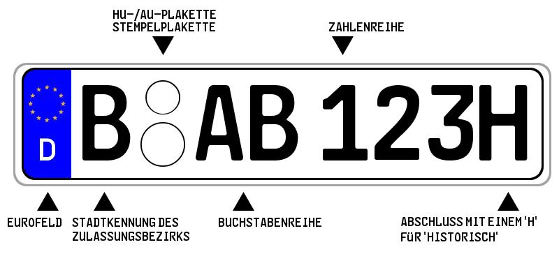 Das H-Kennzeichen unterscheidet sich im Aussehen nicht sehr von den gewöhnlichen Nummernschildern. Am Ende der Buchstaben-Zahlen-Folge steht aber immer ein H.