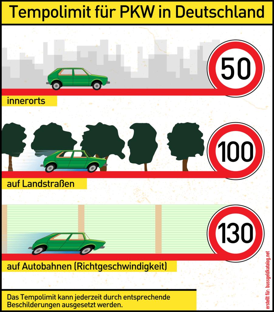 Tempolimit für Pkw in Deutschland.